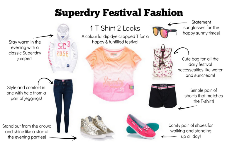 Superdry Festival Fashion – Summer 2015